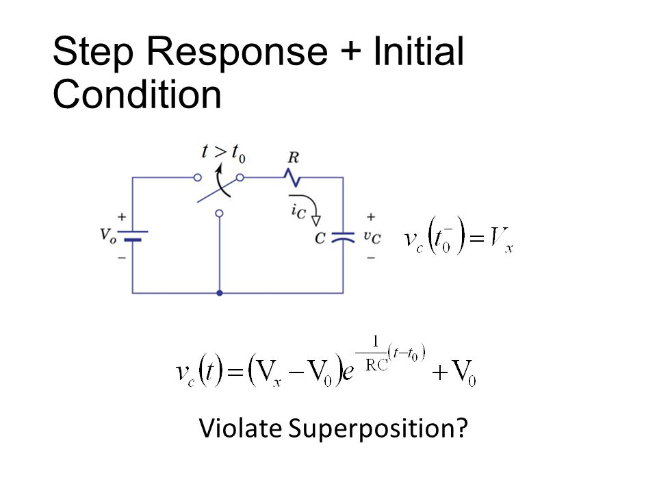 Step Response + Initial Condition Violate Superposition?