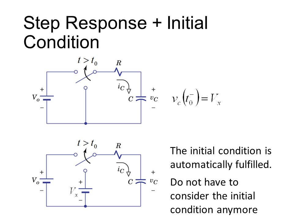 Step Response + Initial Condition The initial condition is automatically fulfilled.