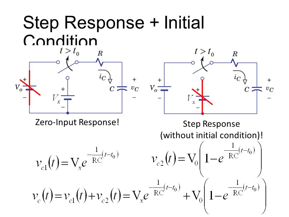 Step Response + Initial Condition Zero-Input Response! Step Response (without initial condition)!