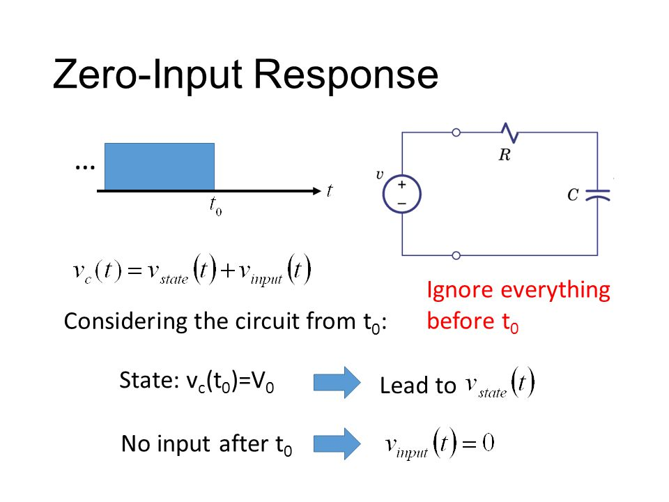 Zero-Input Response Considering the circuit from t 0 : No input after t 0 State: v c (t 0 )=V 0 Ignore everything before t 0 Lead to …