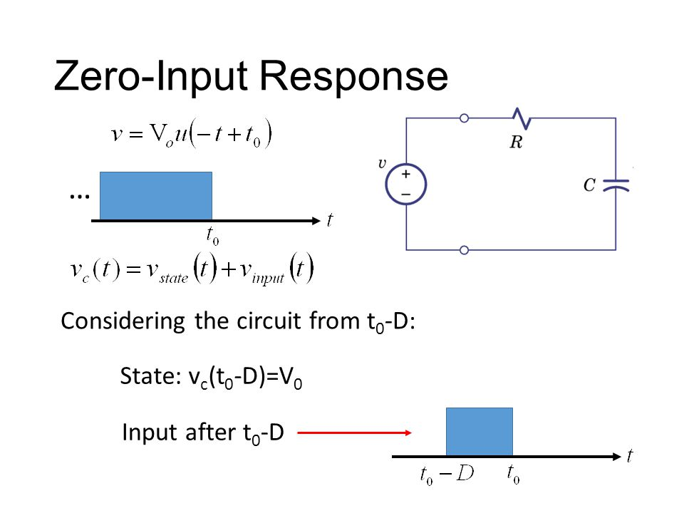 Zero-Input Response … Considering the circuit from t 0 -D: Input after t 0 -D State: v c (t 0 -D)=V 0