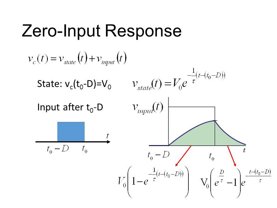 Zero-Input Response State: v c (t 0 -D)=V 0 Input after t 0 -D