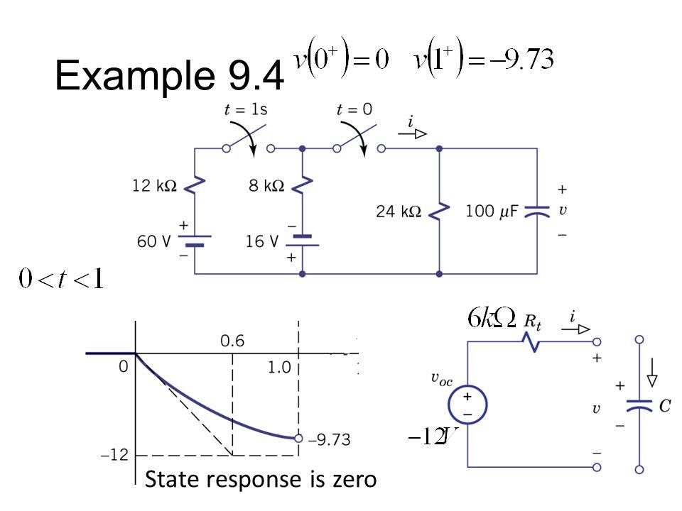 Example 9.4 State response is zero