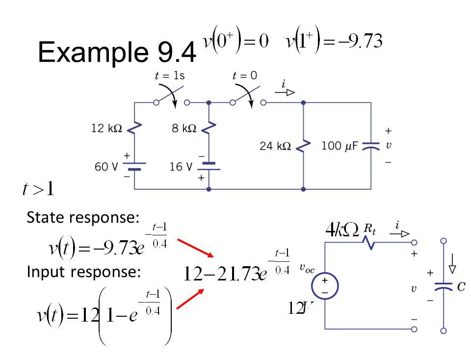 Example 9.4 State response: Input response: