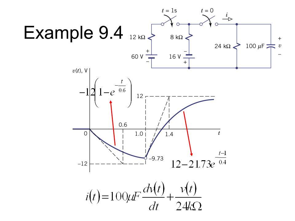 Example 9.4