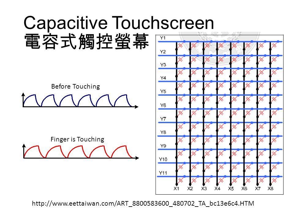 Capacitive Touchscreen 電容式觸控螢幕 http://www.eettaiwan.com/ART_8800583600_480702_TA_bc13e6c4.HTM Before Touching Finger is Touching