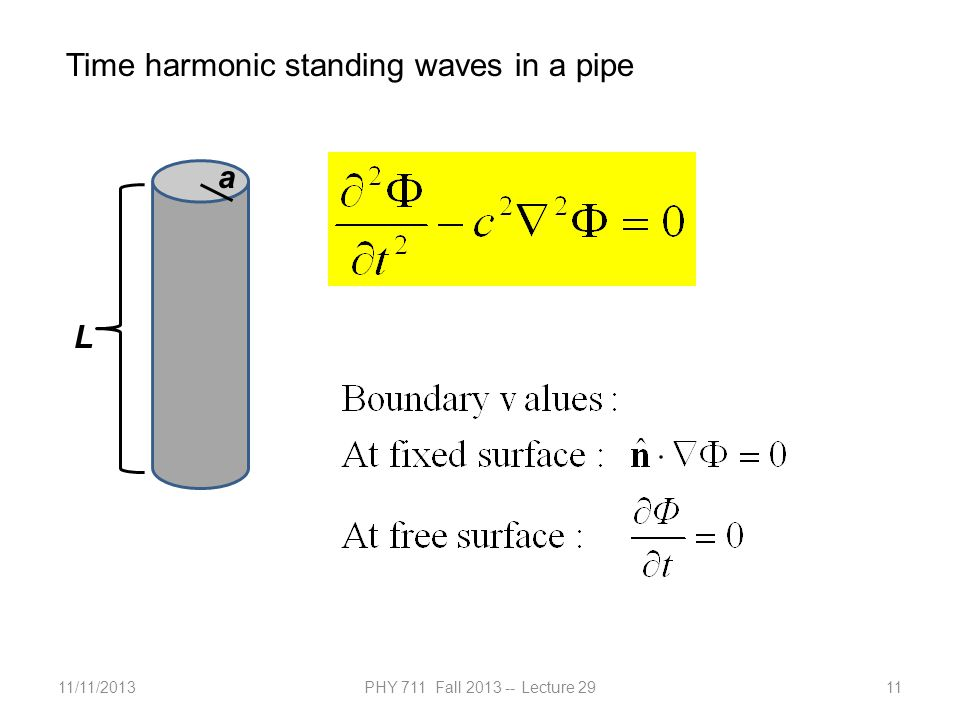 11/11/2013PHY 711 Fall 2013 -- Lecture 2911 Time harmonic standing waves in a pipe L a
