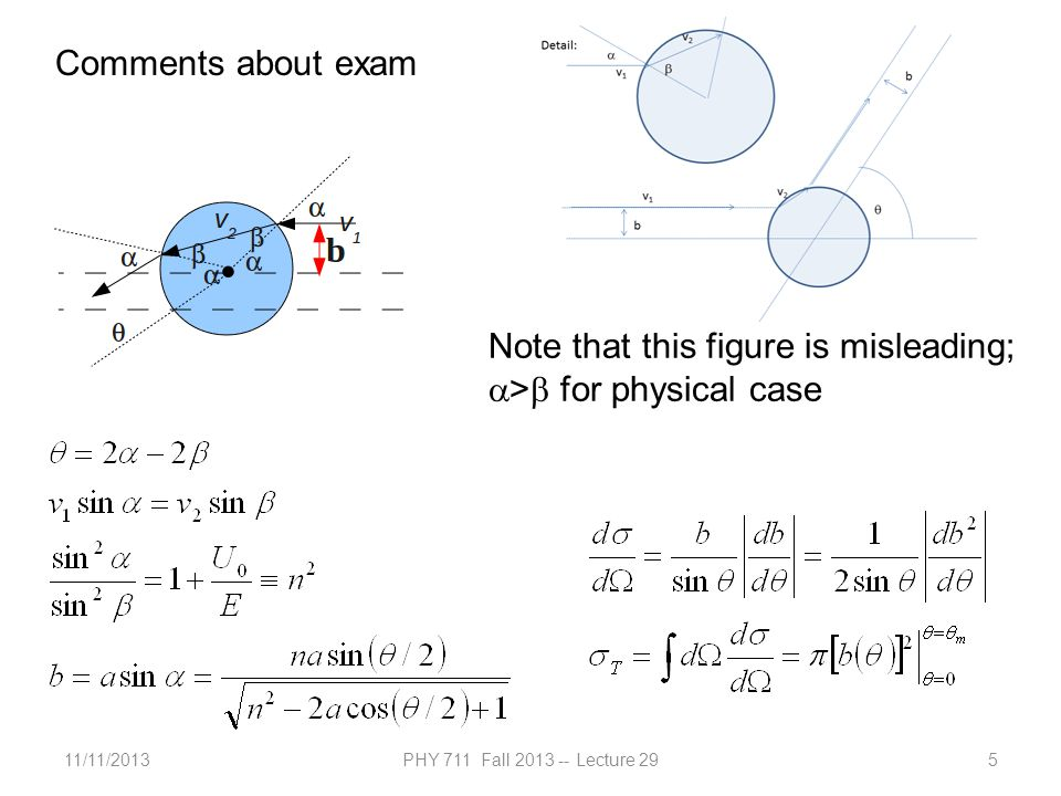 11/11/2013PHY 711 Fall 2013 -- Lecture 295 Comments about exam Note that this figure is misleading;  >  for physical case