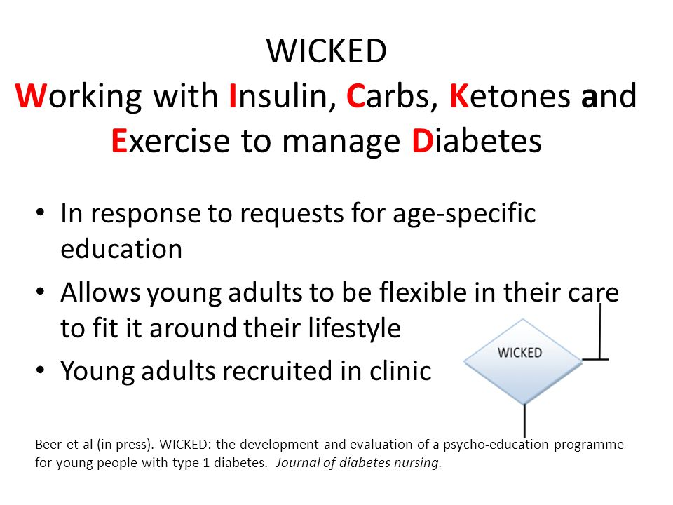 WICKED Working with Insulin, Carbs, Ketones and Exercise to manage Diabetes In response to requests for age-specific education Allows young adults to be flexible in their care to fit it around their lifestyle Young adults recruited in clinic Beer et al (in press).
