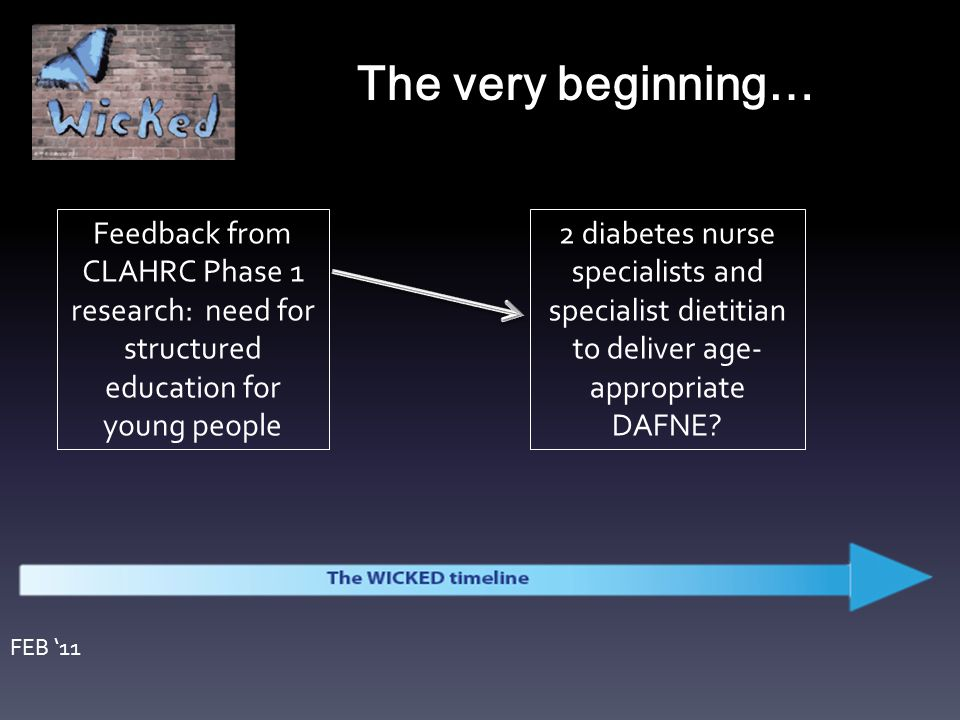 Feedback from CLAHRC Phase 1 research: need for structured education for young people 2 diabetes nurse specialists and specialist dietitian to deliver age- appropriate DAFNE.