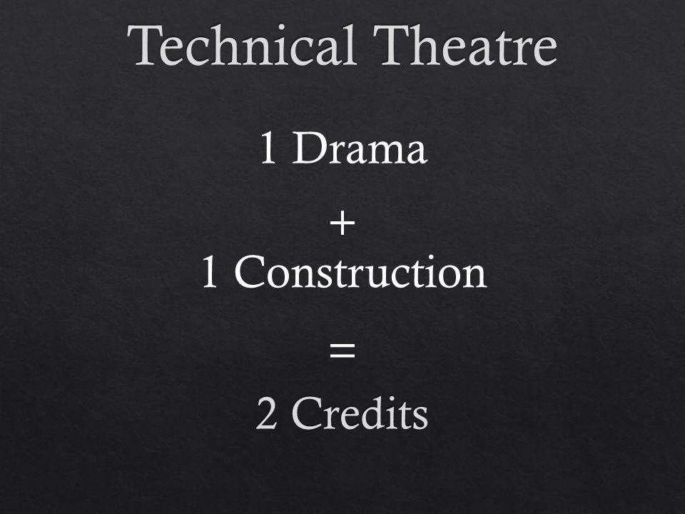 1 Drama 1 Construction + =