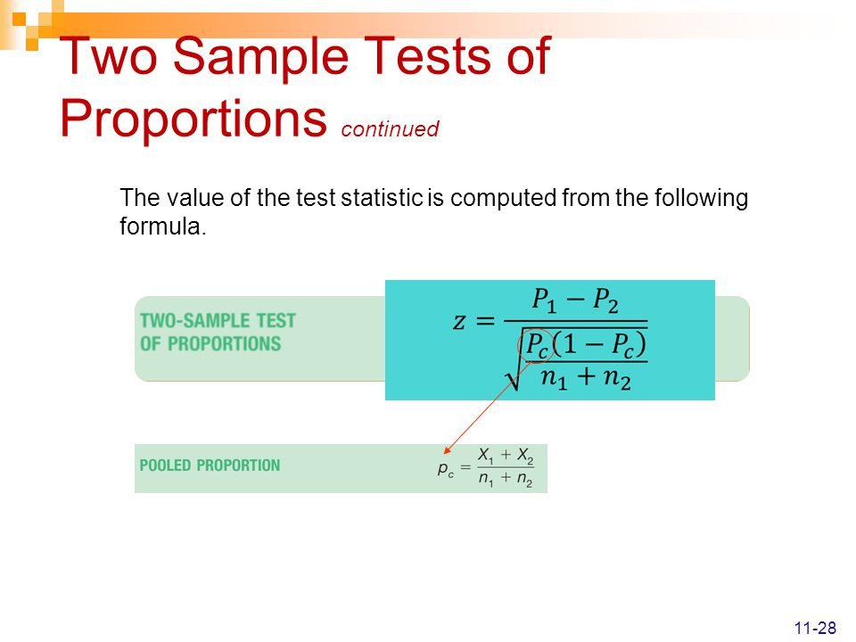 Two Sample Tests of Proportions continued The value of the test statistic is computed from the following formula.