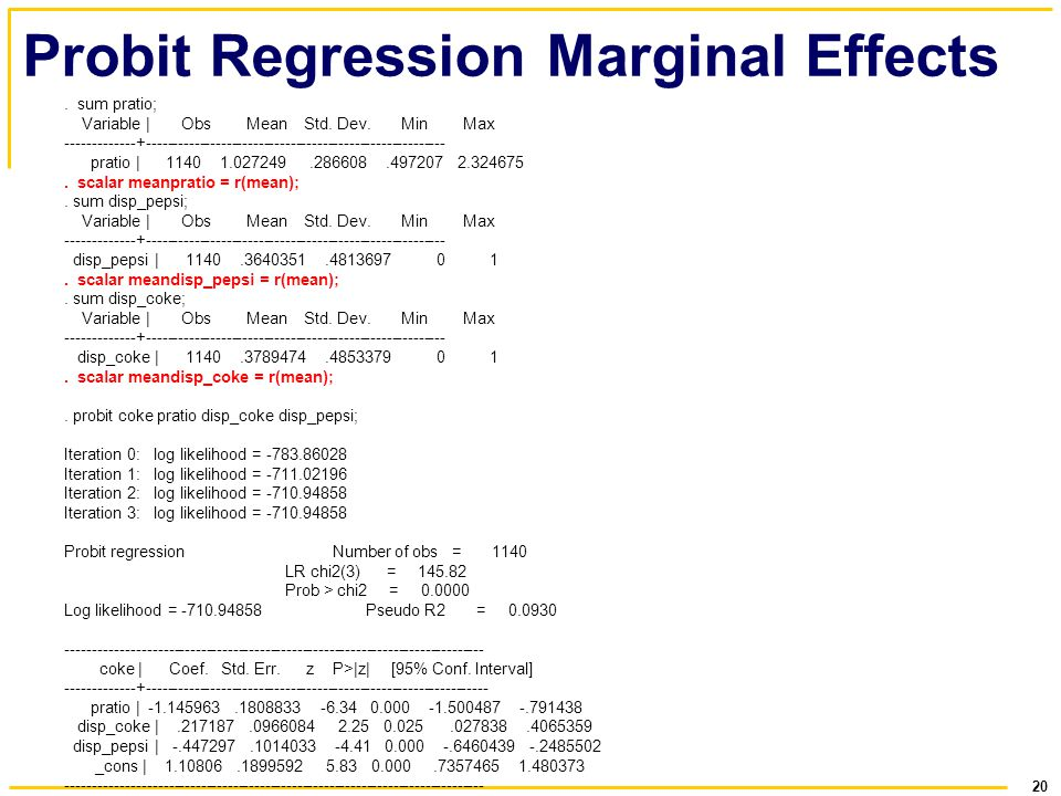 20 Probit Regression Marginal Effects. sum pratio; Variable | Obs Mean Std.