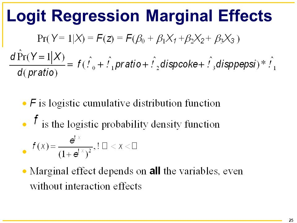 25 Logit Regression Marginal Effects