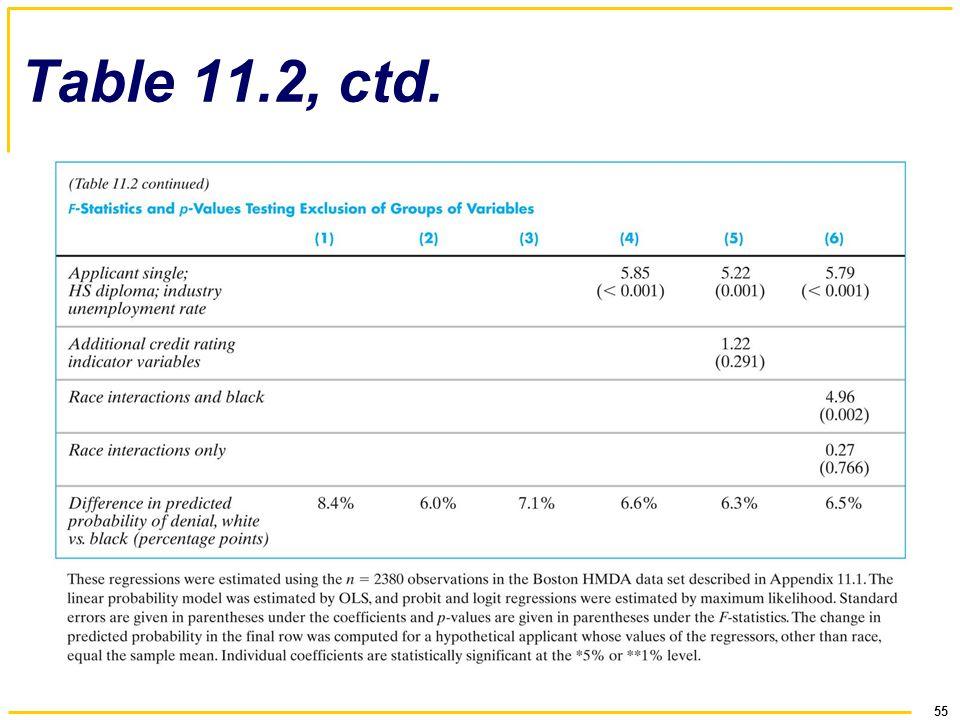 55 Table 11.2, ctd.