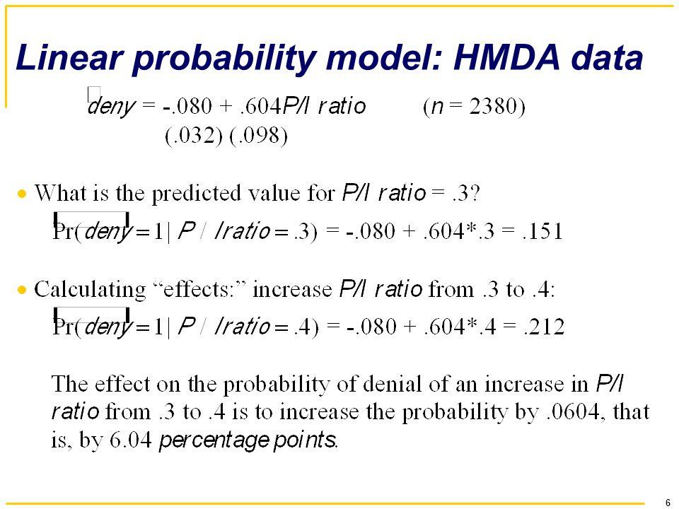 6 Linear probability model: HMDA data