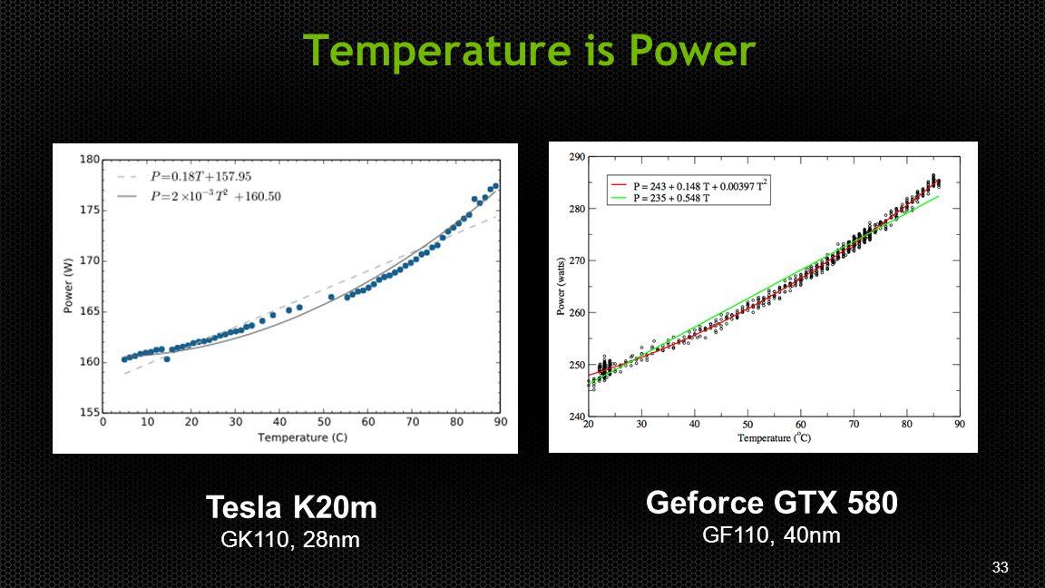 33 Temperature is Power Tesla K20m GK110, 28nm Geforce GTX 580 GF110, 40nm