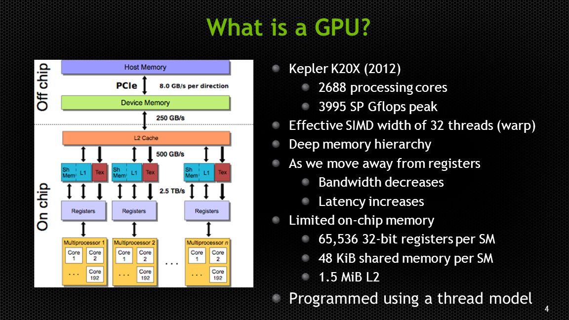 4 What is a GPU? Kepler K20X (2012) 2688 processing cores 3995 SP Gflops peak Effective SIMD width of 32 threads (warp) Deep memory hierarchy As we mo