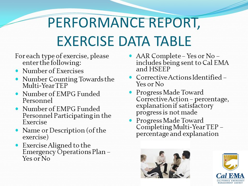 PERFORMANCE REPORT, EXERCISE DATA TABLE For each type of exercise, please enter the following: Number of Exercises Number Counting Towards the Multi-Year TEP Number of EMPG Funded Personnel Number of EMPG Funded Personnel Participating in the Exercise Name or Description (of the exercise) Exercise Aligned to the Emergency Operations Plan – Yes or No AAR Complete – Yes or No – includes being sent to Cal EMA and HSEEP Corrective Actions Identified – Yes or No Progress Made Toward Corrective Action – percentage, explanation if satisfactory progress is not made Progress Made Toward Completing Multi-Year TEP – percentage and explanation