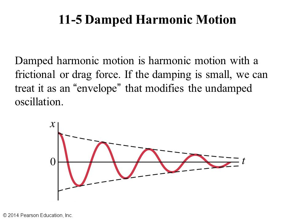 11-5 Damped Harmonic Motion Damped harmonic motion is harmonic motion with a frictional or drag force. If the damping is small, we can treat it as an