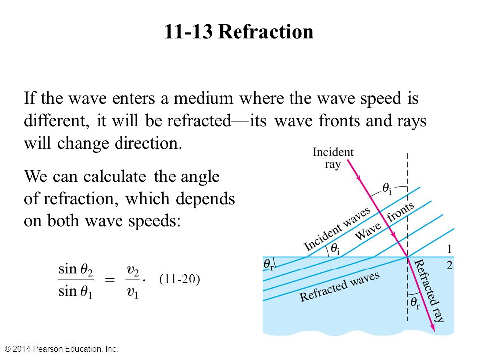 11-13 Refraction © 2014 Pearson Education, Inc. If the wave enters a medium where the wave speed is different, it will be refracted—its wave fronts an
