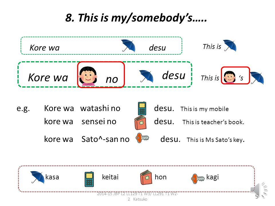 8.This is my/somebody's….. e.g. Kore wa watashi no desu.