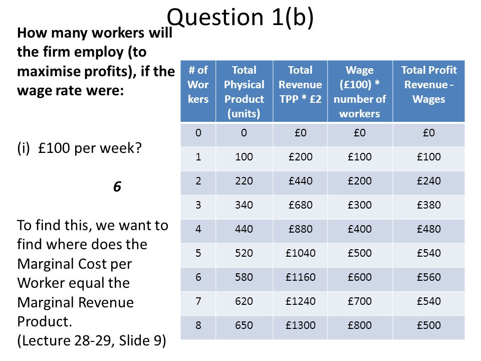 Question 2(f) £6.
