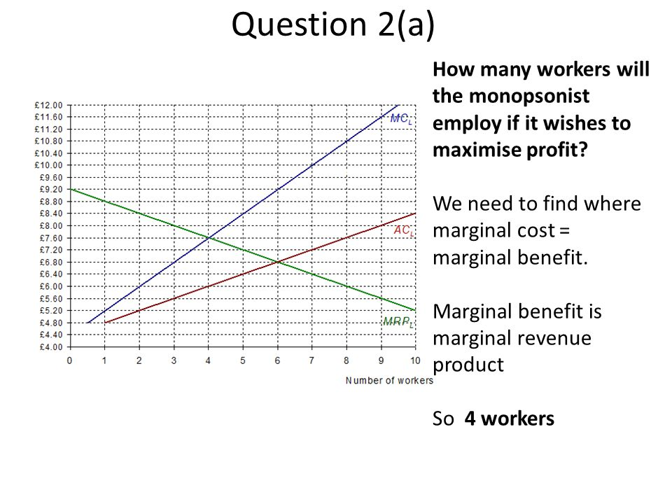 Question 4 A famous research paper by David Card and Alan Krueger from Princeton University (in New Jersey) looked at the impact of a rise in the minimum wage in New Jersey that occurred in 1992 (from $4.25 per hour to $5.05 per hour) on employment - by comparing what happened to employment in fast food restaurants before and after the change with what had happened to employment in Pennsylvanian fast food restaurants.