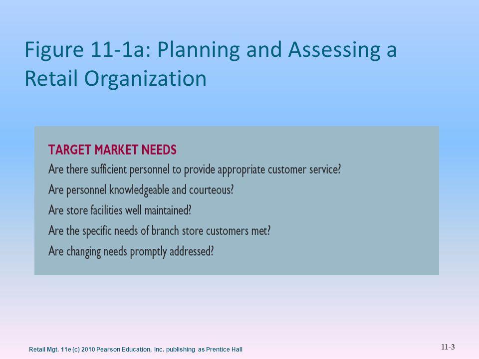 11-4 Retail Mgt.11e (c) 2010 Pearson Education, Inc.
