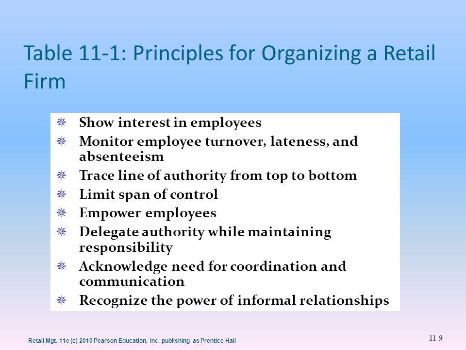 11-10 Retail Mgt.11e (c) 2010 Pearson Education, Inc.