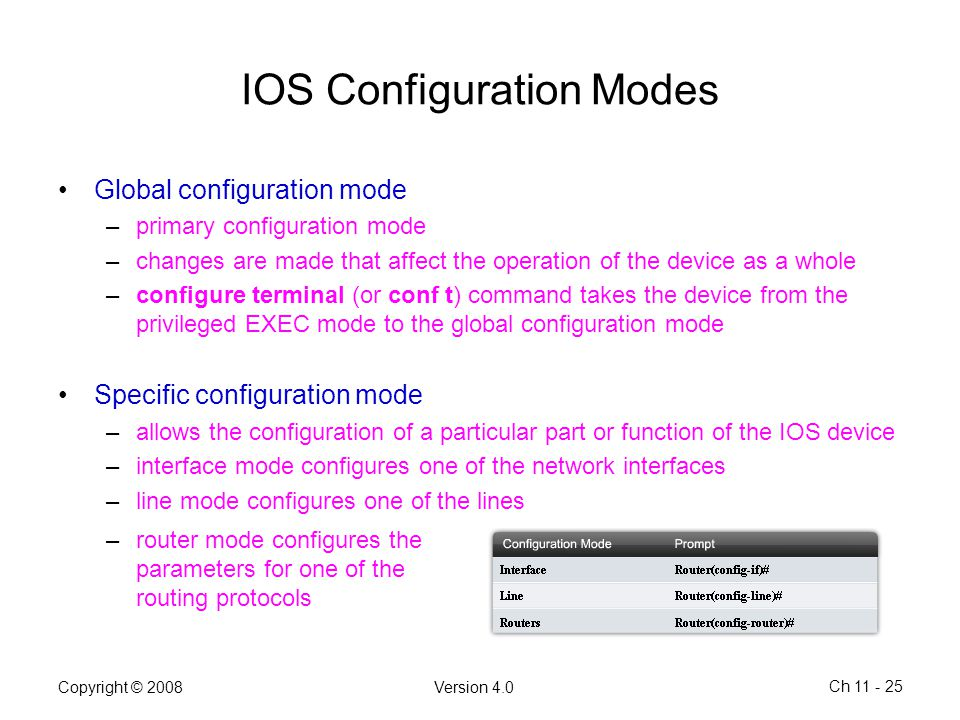 Copyright © 2008Version 4.0 Ch 11 - 25 IOS Configuration Modes Global configuration mode –primary configuration mode –changes are made that affect the