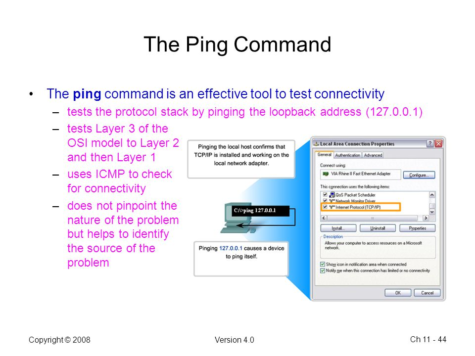 Copyright © 2008Version 4.0 Ch 11 - 44 The Ping Command The ping command is an effective tool to test connectivity –tests the protocol stack by pingin