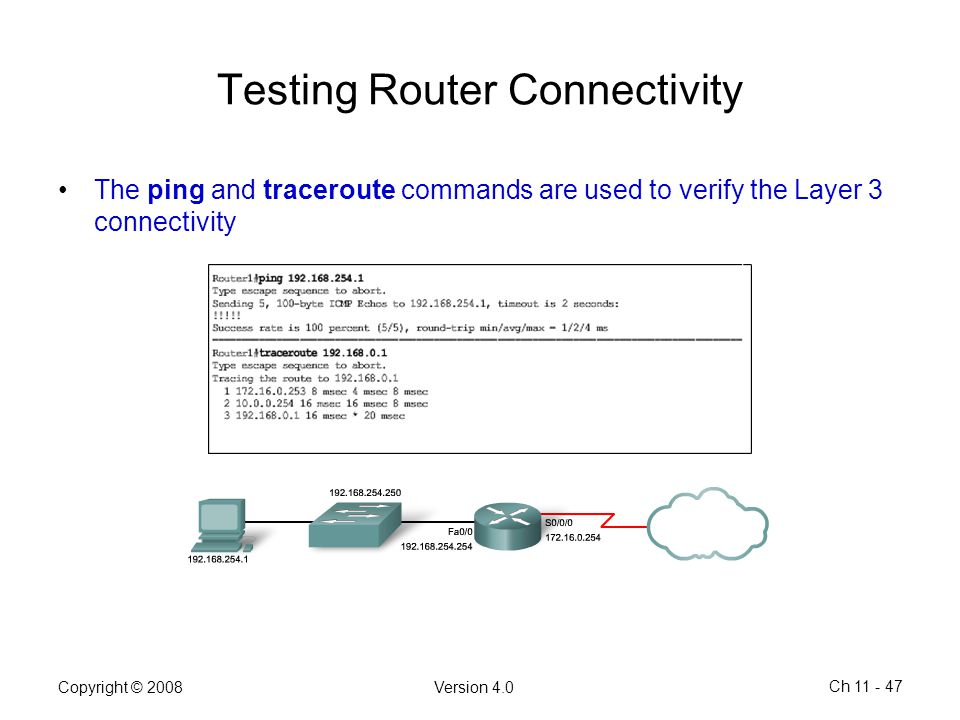 Copyright © 2008Version 4.0 Ch 11 - 47 Testing Router Connectivity The ping and traceroute commands are used to verify the Layer 3 connectivity