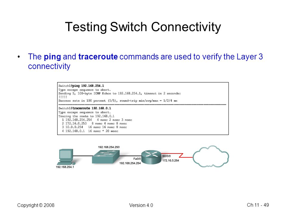 Copyright © 2008Version 4.0 Ch 11 - 49 Testing Switch Connectivity The ping and traceroute commands are used to verify the Layer 3 connectivity