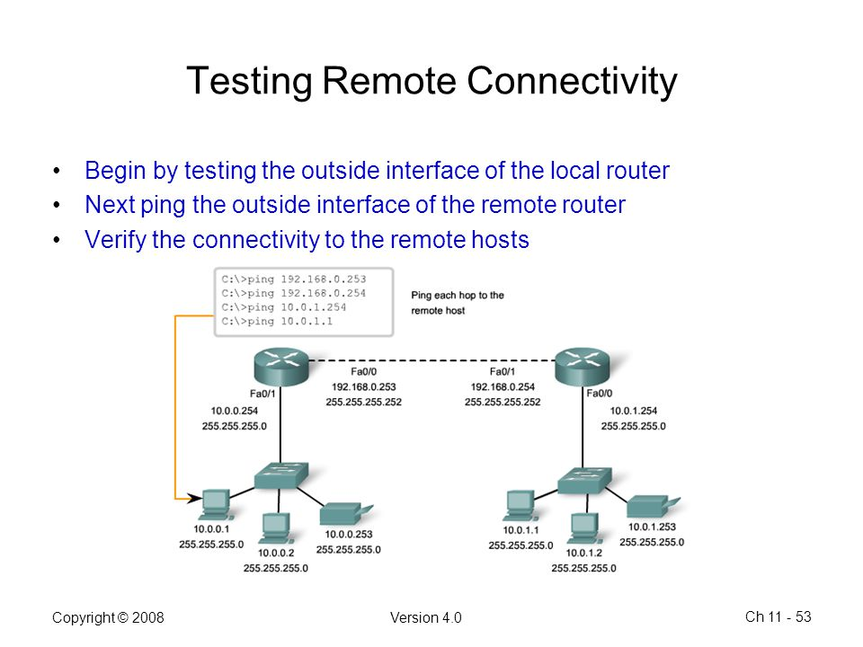 Copyright © 2008Version 4.0 Ch 11 - 53 Testing Remote Connectivity Begin by testing the outside interface of the local router Next ping the outside in