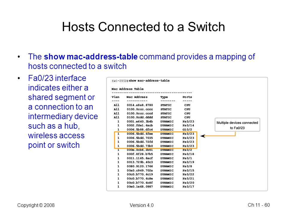Copyright © 2008Version 4.0 Ch 11 - 60 Hosts Connected to a Switch The show mac-address-table command provides a mapping of hosts connected to a switc