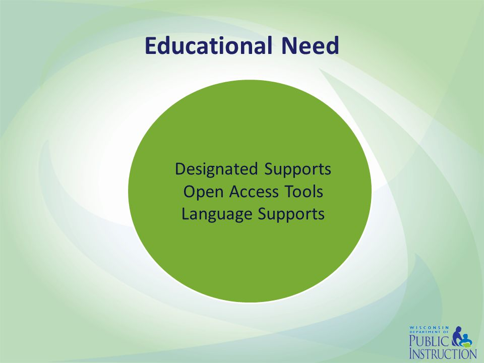 Educational Need Designated Supports Open Access Tools Language Supports