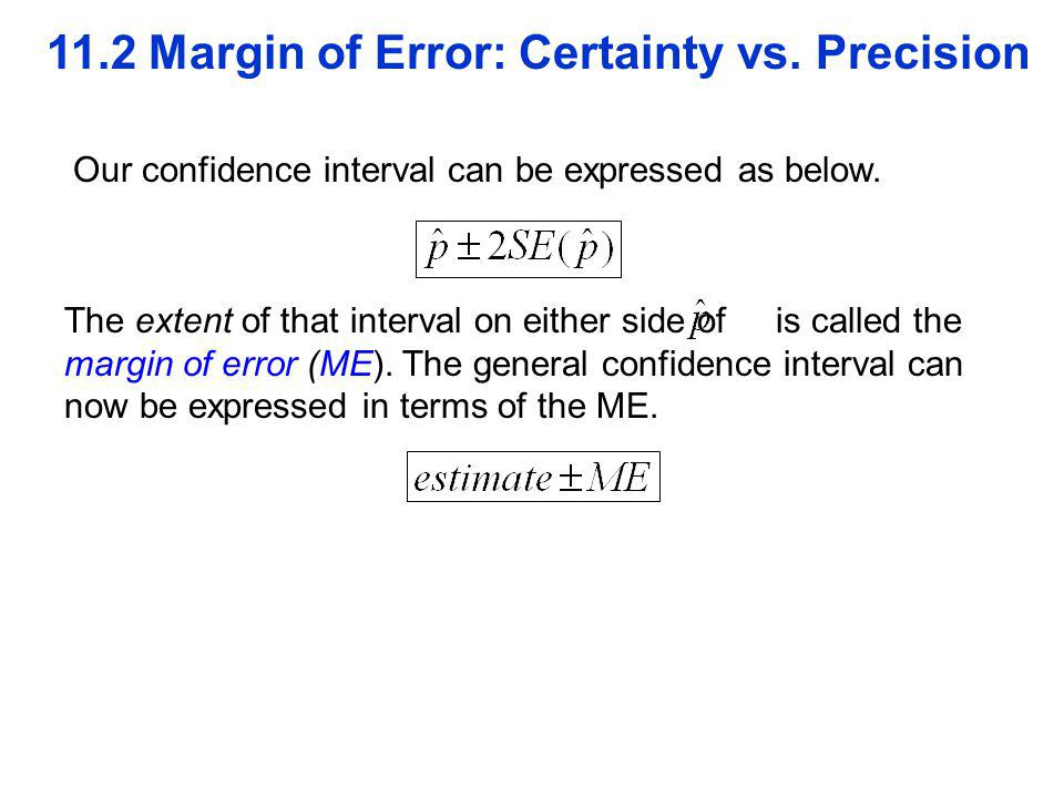 11.2 Margin of Error: Certainty vs.Precision Our confidence interval can be expressed as below.