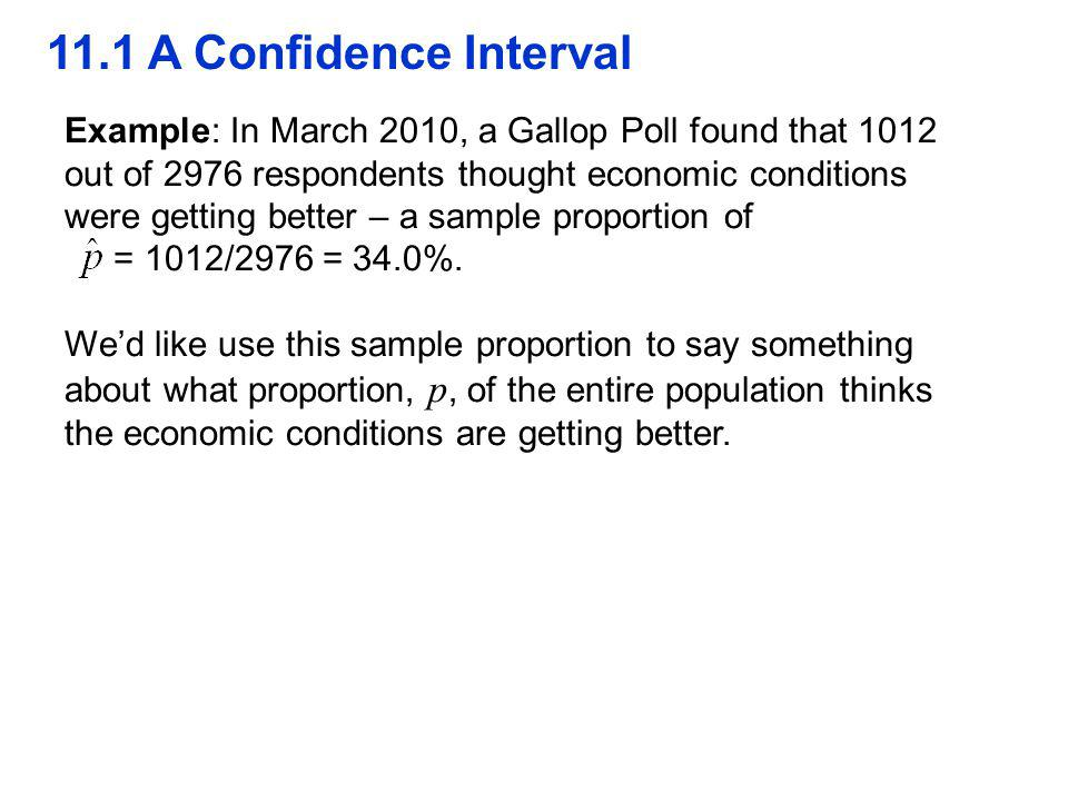 11.1 A Confidence Interval Example: In March 2010, a Gallop Poll found that 1012 out of 2976 respondents thought economic conditions were getting better – a sample proportion of = 1012/2976 = 34.0%.