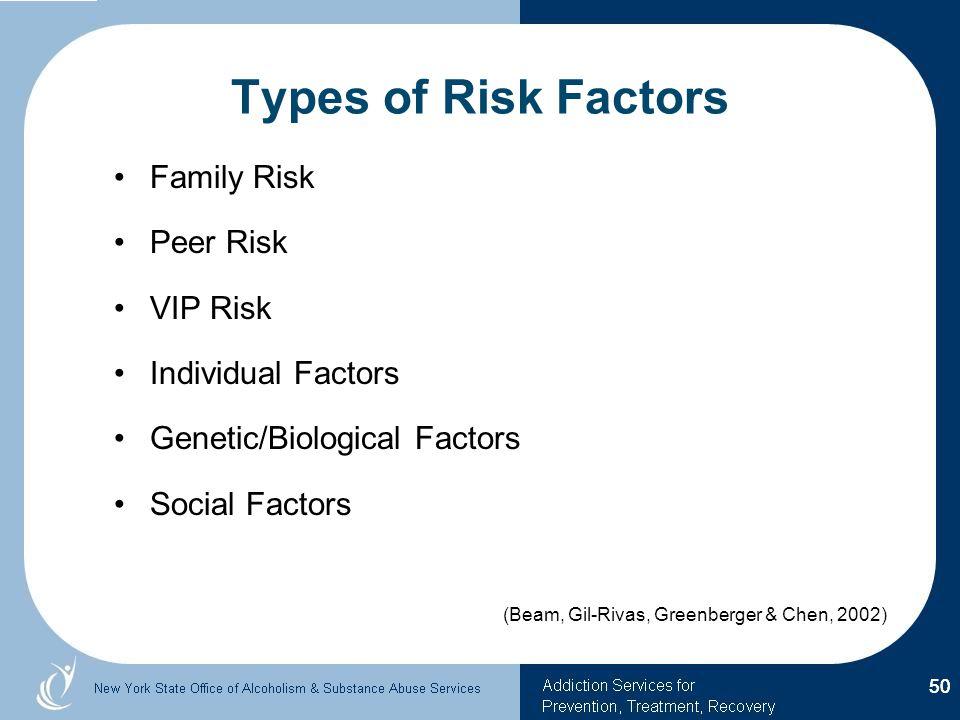Types of Risk Factors Family Risk Peer Risk VIP Risk Individual Factors Genetic/Biological Factors Social Factors (Beam, Gil-Rivas, Greenberger & Chen, 2002) 50