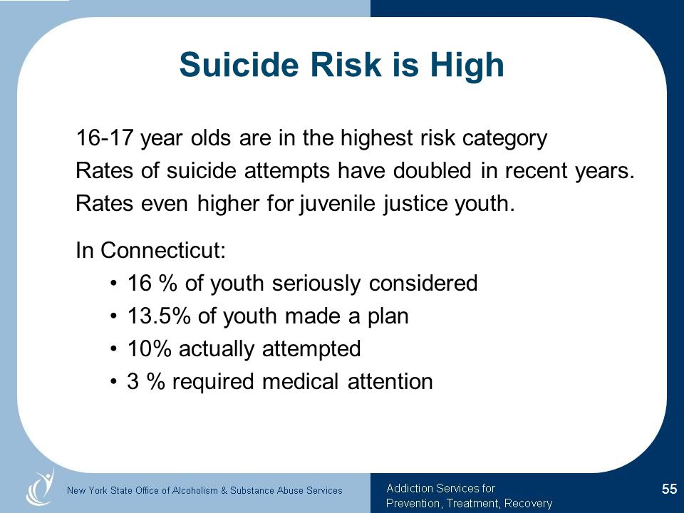 Suicide Risk is High 16-17 year olds are in the highest risk category Rates of suicide attempts have doubled in recent years.
