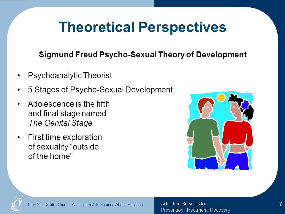 Theoretical Perspectives Sigmund Freud Psycho-Sexual Theory of Development Psychoanalytic Theorist 5 Stages of Psycho-Sexual Development Adolescence is the fifth and final stage named The Genital Stage First time exploration of sexuality outside of the home 7