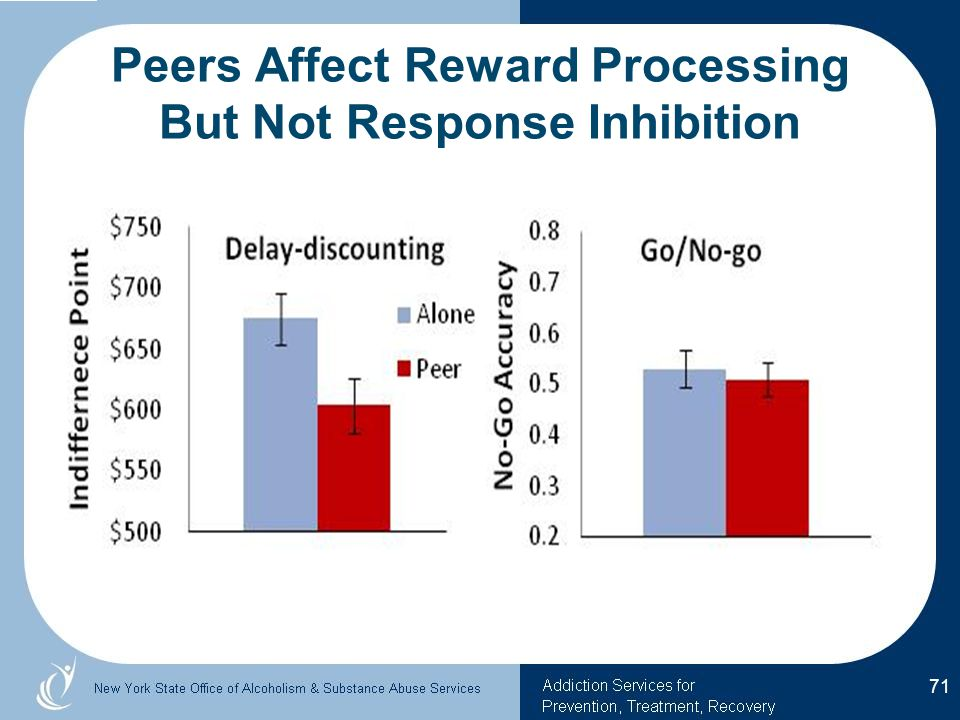 Peers Affect Reward Processing But Not Response Inhibition 71