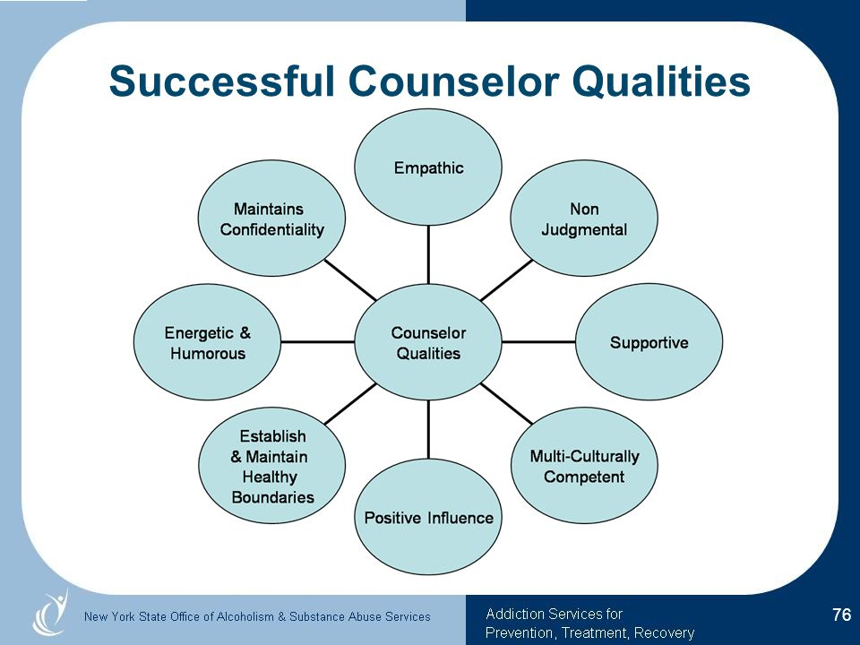 Successful Counselor Qualities 76