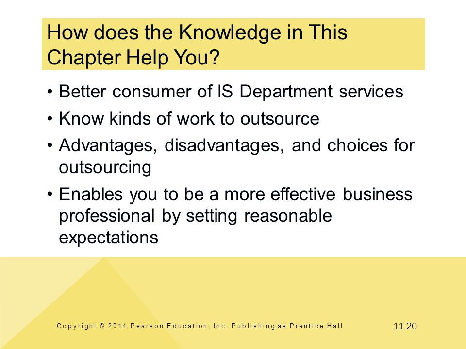 11-20 How does the Knowledge in This Chapter Help You? Copyright © 2014 Pearson Education, Inc. Publishing as Prentice Hall Better consumer of IS Depa