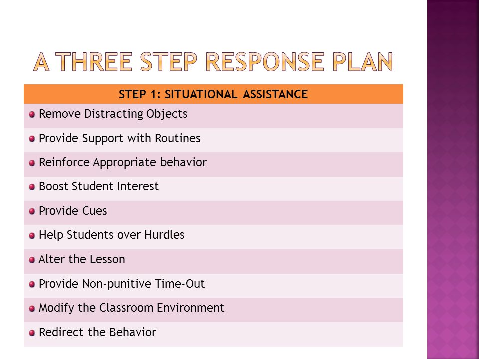 STEP 1: SITUATIONAL ASSISTANCE Remove Distracting Objects Provide Support with Routines Reinforce Appropriate behavior Boost Student Interest Provide Cues Help Students over Hurdles Alter the Lesson Provide Non-punitive Time-Out Modify the Classroom Environment Redirect the Behavior