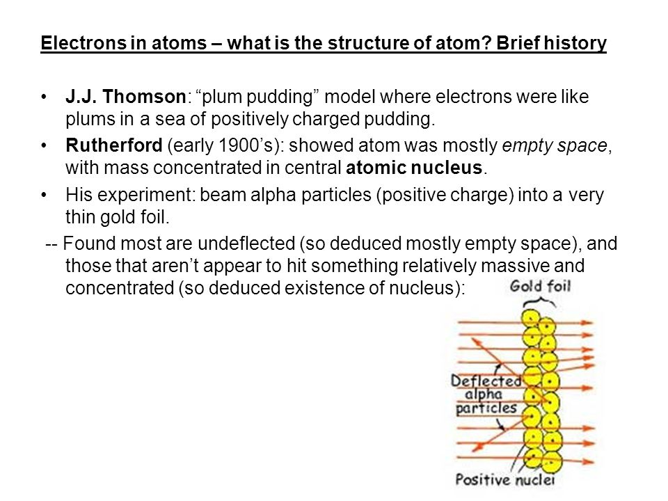 Electrons in atoms – what is the structure of atom.