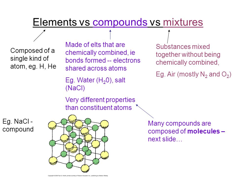 Elements vs compounds vs mixtures Made of elts that are chemically combined, ie bonds formed -- electrons shared across atoms Eg.