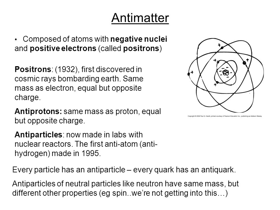 Antimatter Composed of atoms with negative nuclei and positive electrons (called positrons) Positrons: (1932), first discovered in cosmic rays bombarding earth.