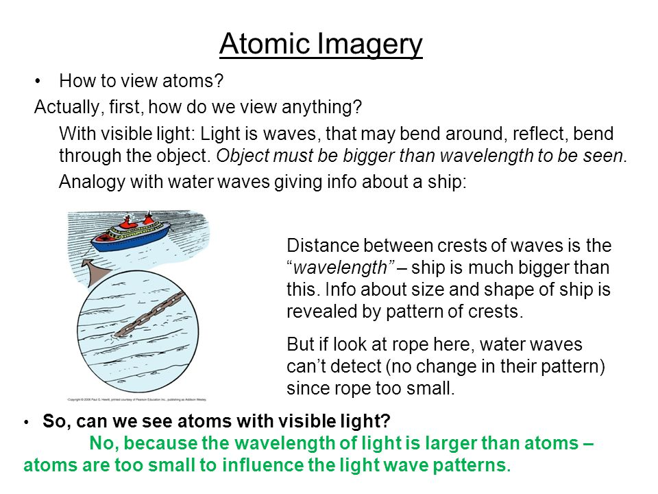 Atomic Imagery How to view atoms. Actually, first, how do we view anything.